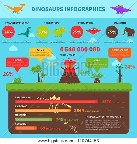 Dinosaurs Infographics Set
