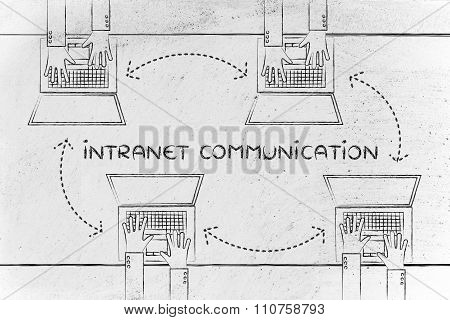 People Communicating On An Intranet Connection Through Their Laptops