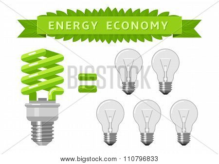 Electric energy economy of light bulbs