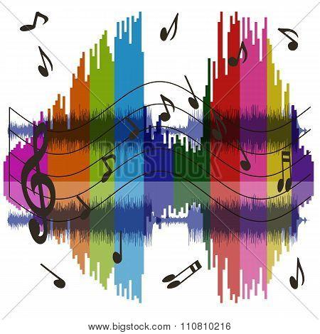 Background Music Wave