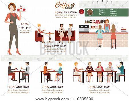 Coffee Shop Design.