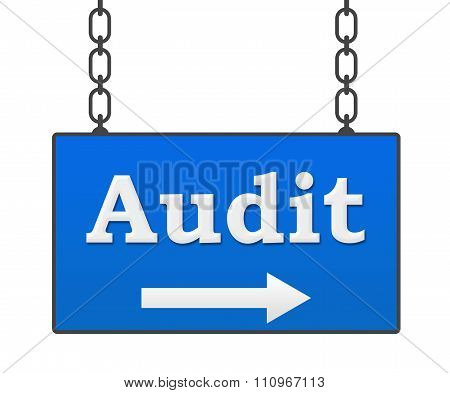 Audit Signboard