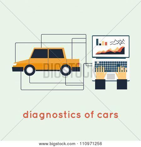 Auto Diagnostics.