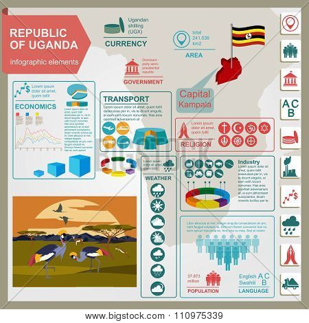 Uganda, Africa infographics, statistical data, sights.