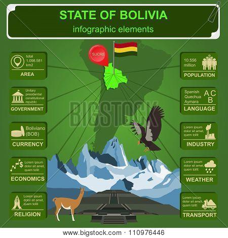 Bolivia infographics, statistical data, sights.