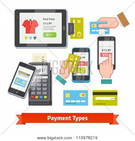 Wireless paying with POS and smartphone