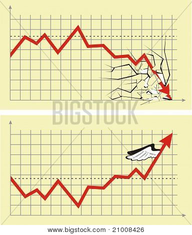 Stock exchange index - crash and profit