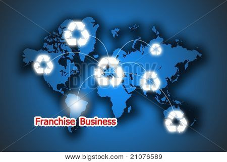 Service Fanchise Business Recycle