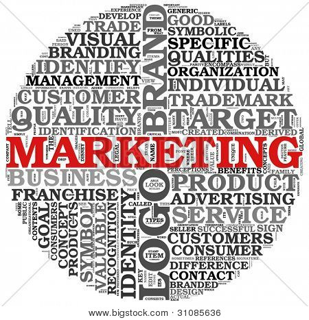 Marketing and branding concept in word tag cloud