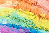 A Broken Rainbow Colored Eye Shadow Smear, Make Up Palette Isolated On A White Background. poster