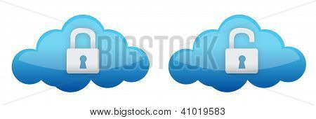 Cloud Computing Lock And Unlock