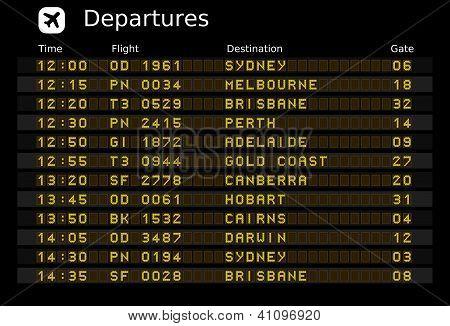 Flughäfen Australien