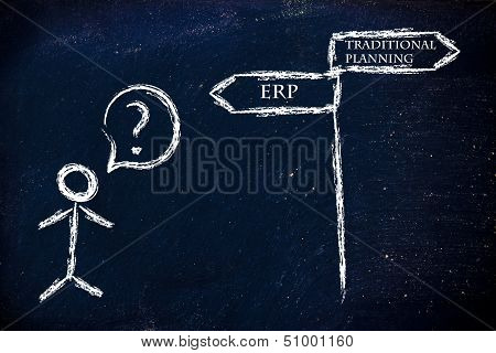 Business Choices:erp Or Traditional Planning?