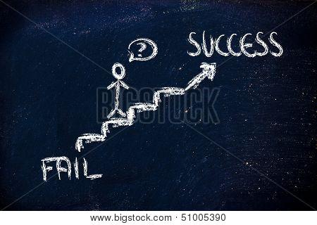 Climb To Individual Success