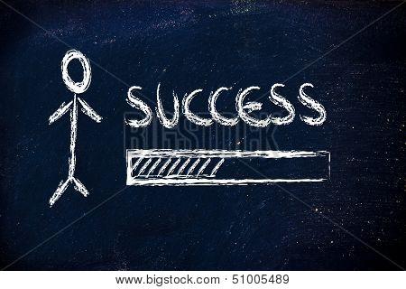 Individual Success Progress Bar Loading