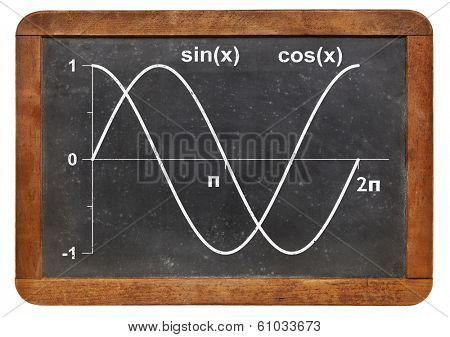 graph of sinus and cosinus functions on a vintage blackboard