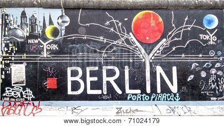 East Side Gallery Graffiti