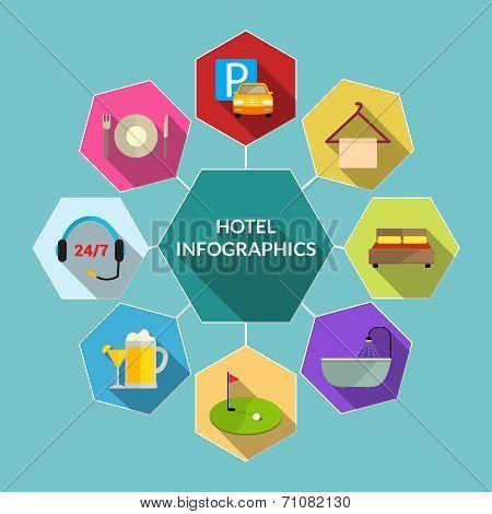Hotel flat infographics
