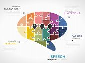 picture of freedom speech  - Speech concept infographic template with bubble made out of puzzle pieces - JPG