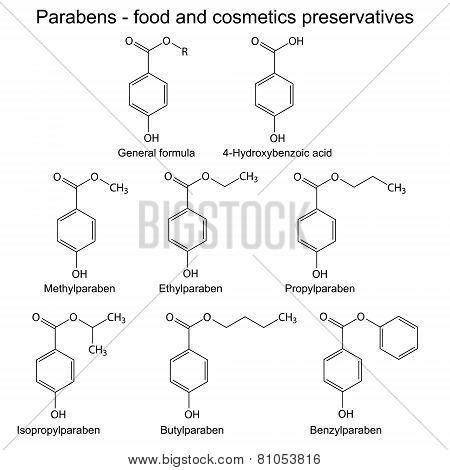 Parabens - Food, Cosmetic And Pharmaceutical Preservatives