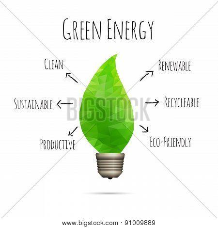 Clean Green Energy