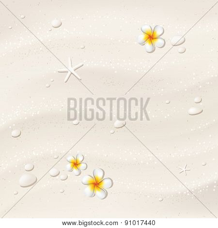 Sand Background With Details