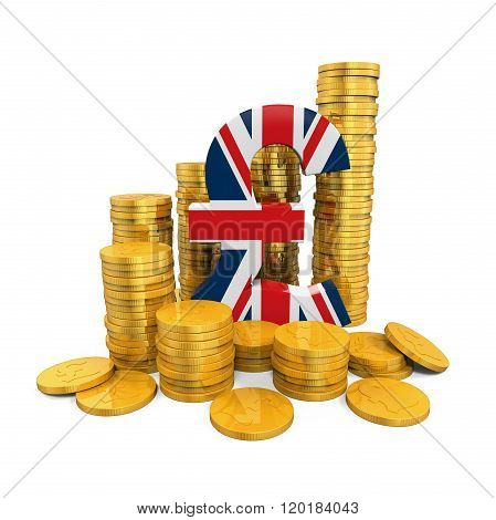 Pound Symbol and Gold Coins