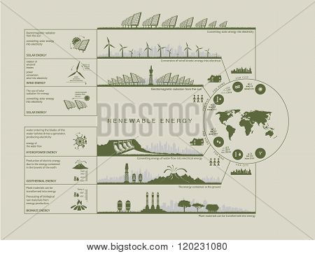 Plan Infographics Green Color Circuit Renewable Green Energy