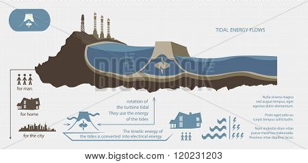 Renewable Energy From Tidal Energy Illustrated