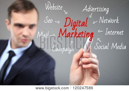 business man writing digital marketing concept