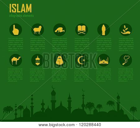 Statistical data on the customs of Islam, rules and rituals. Infographics. Vector illustration