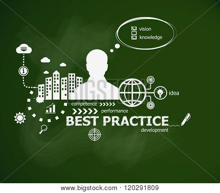 Best Practice Concept And Man. Typographic Poster.