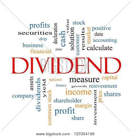 Dividend Word Cloud Concept