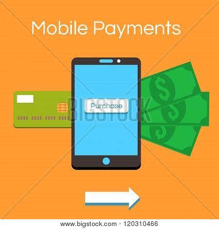 Mobile Payments And Mobile Transactions