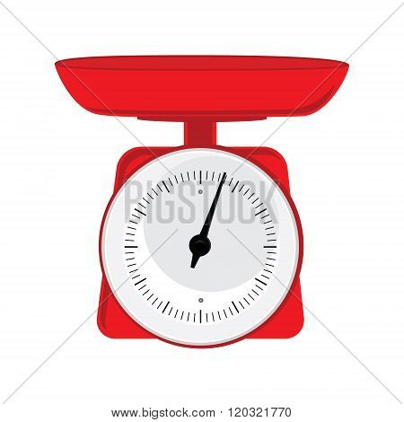 Red Weight Scale