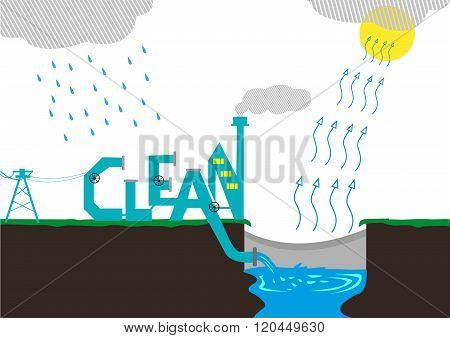Water Cycle image with Power or Treatment Plan in Clean Typography style.