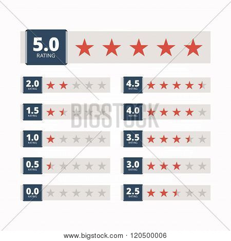 Star rating badges.