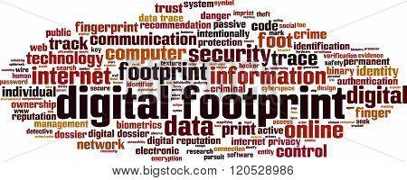 Digital Footprint Word Cloud