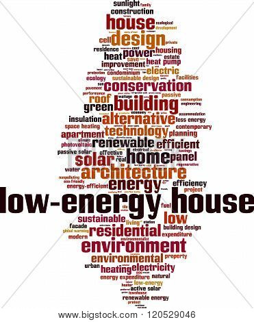Low-energy House Word Cloud