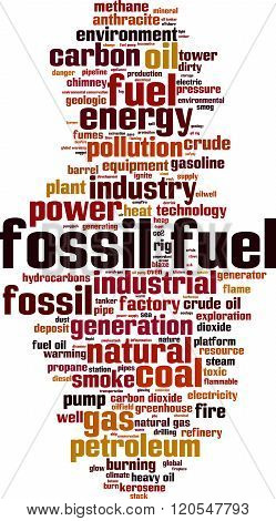 Fossil Fuel Word Cloud