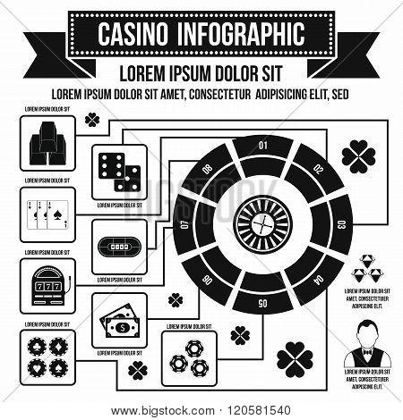 Casino infographic. Casino infographic art. Casino infographic web. Casino infographic new. Casino infographic www. Casino infographic app. Casino infographic big. Casino infographic best
