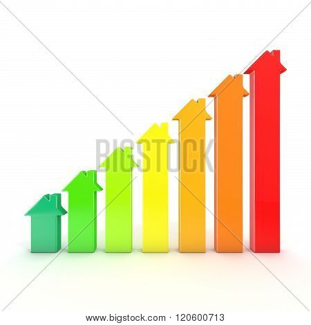 Energy efficiency graph bars represented as houses. 3D render illustration isolated on white background