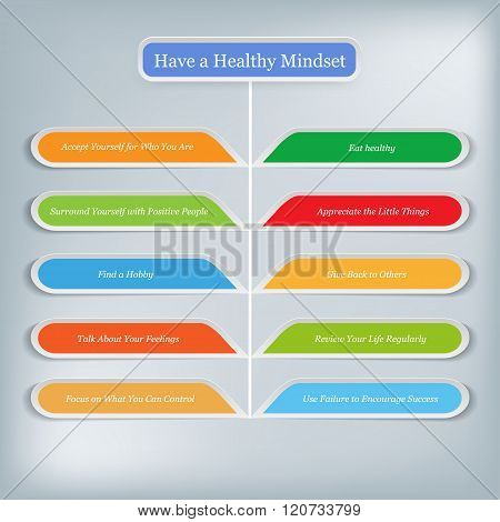 Healthy mindset concept infographics
