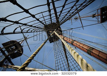 Three masts on tall ship