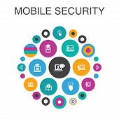 Mobile Security Infographic Circle Concept. Smart Ui Elements Mobile Phishing, Spyware, Internet Sec poster