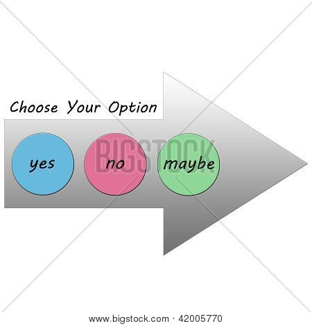 Choose Your Option Arrow Yes No Maybe