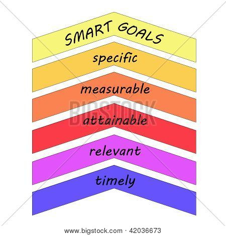 Smart Goals Up Arrows Concept