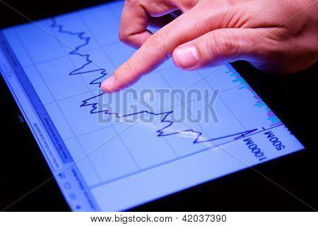 Hand Touching A Stock Echange Chart