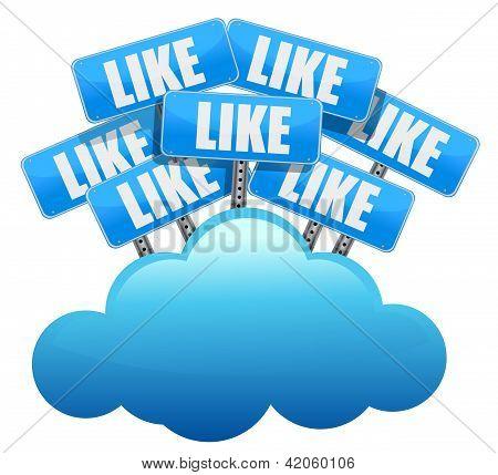 Cloud Computing Like Social Media Networking