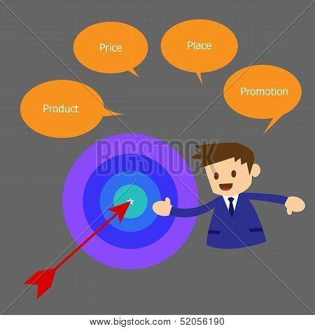 Simple Marketing Mix Concept